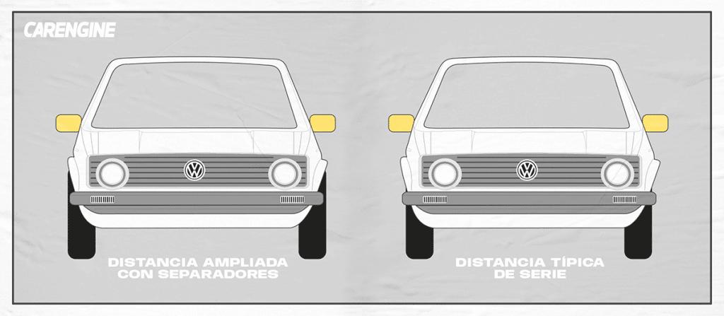 Separadores de ruedas