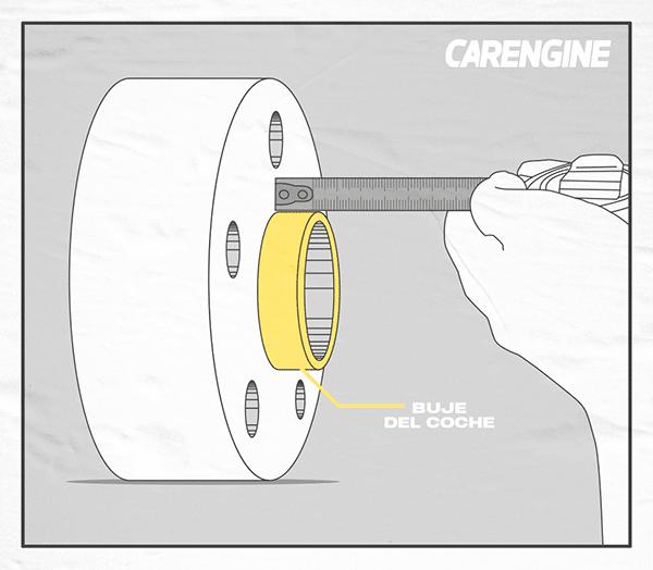 Medir el buje de los separadores